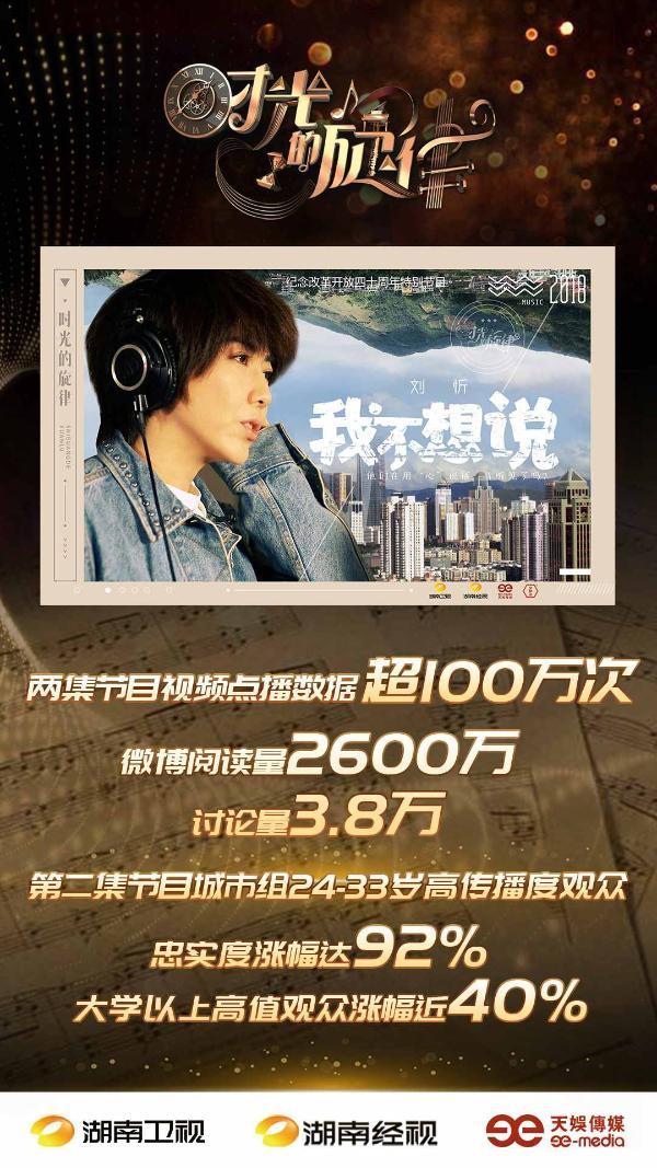 亚博娱乐官网【点击登录】-刘忻《我不想说》新唱 揭示四十年工人转变