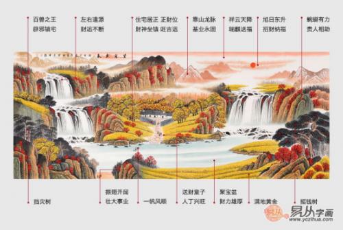 易从网风水画家李林宏,李林宏国画风水画欣赏