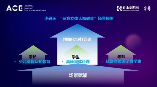 """小码教育CEO王江有出席""""全球素质教育行业峰会""""发表演讲"""
