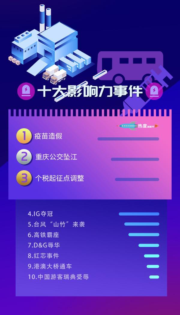 杨超越又喜提热搜 同特朗普一起登上360搜索年度热搜榜
