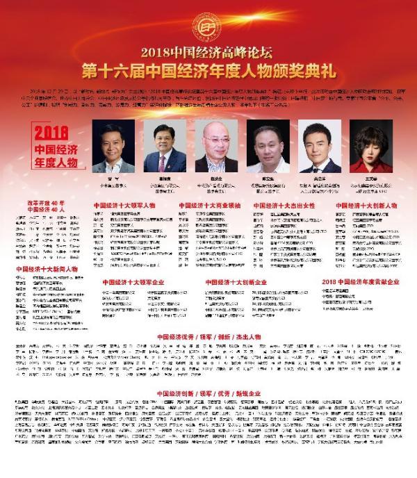 点赞中国力量——2018中国经济高峰论坛在京隆重举行