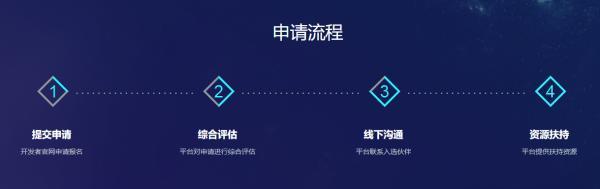 """华为""""耀星计划""""进展加速 持续助力开发者创新"""