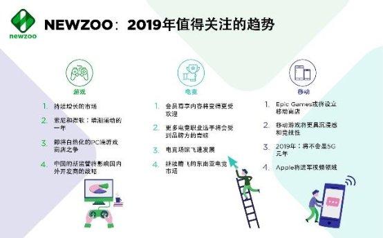 Newzoo预测:2019年 电竞馆数量迅猛增加