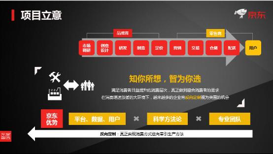 东家智选战略合作达成 京东电脑数码携手北师大共践反向定制新模式