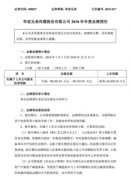 华谊兄弟2018年业绩预告发布 净利预亏9.82亿元-9.87亿元