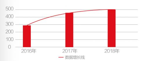百度发布2017-2018企业社会责任报告 彰显科技企业社会担当