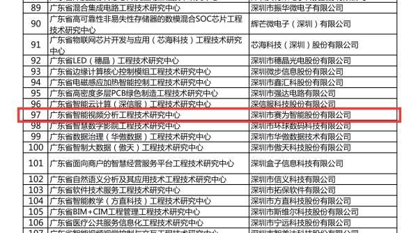 赛为智能获批2018年度广东省工程技术研究中心