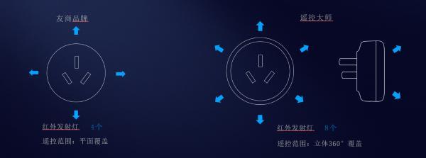 传统空调福音!华为智选生态新品遥控大师空调伴侣让空调秒变智能!