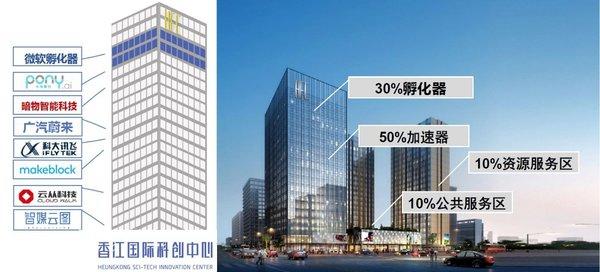 香江国际创新中心成为粤港澳大湾区科技创新高质量发展典范