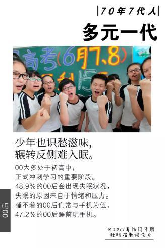 超3亿中国人有睡眠障碍,想睡好,快选购一张喜临门好床垫!
