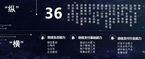 http://www.110tao.com/dianshangyunying/18181.html