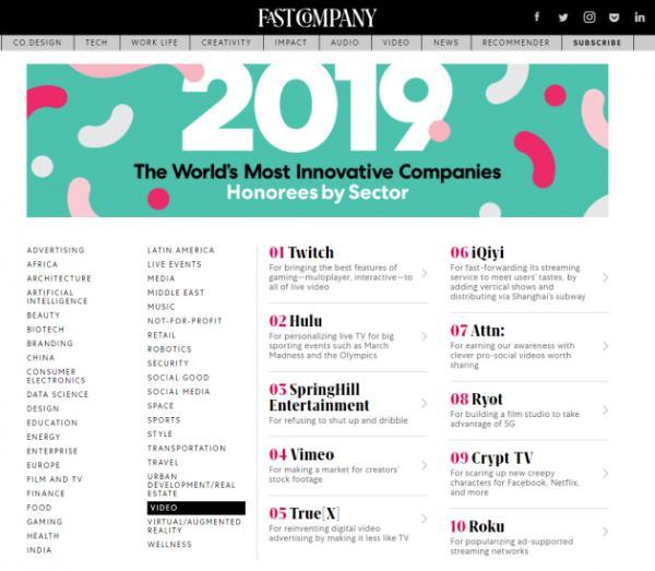 爱奇艺入选《Fast Company》2019年全球最具创新力公司