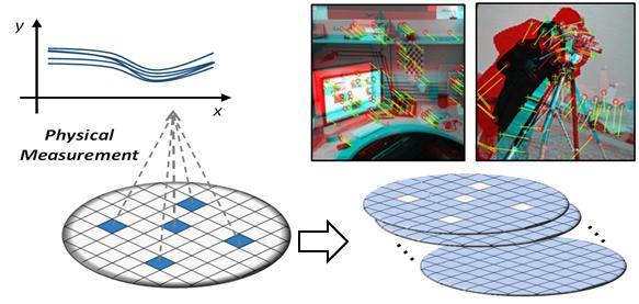 AI驱动的高精度半导体测试系统助力中国科研