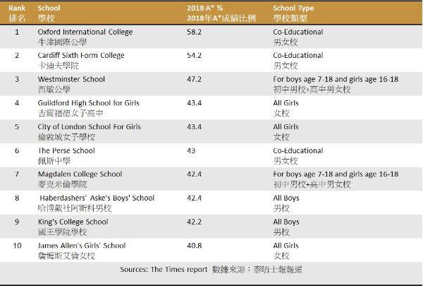 香港崇正中学牛津国际课程 参展国际教育创新大会