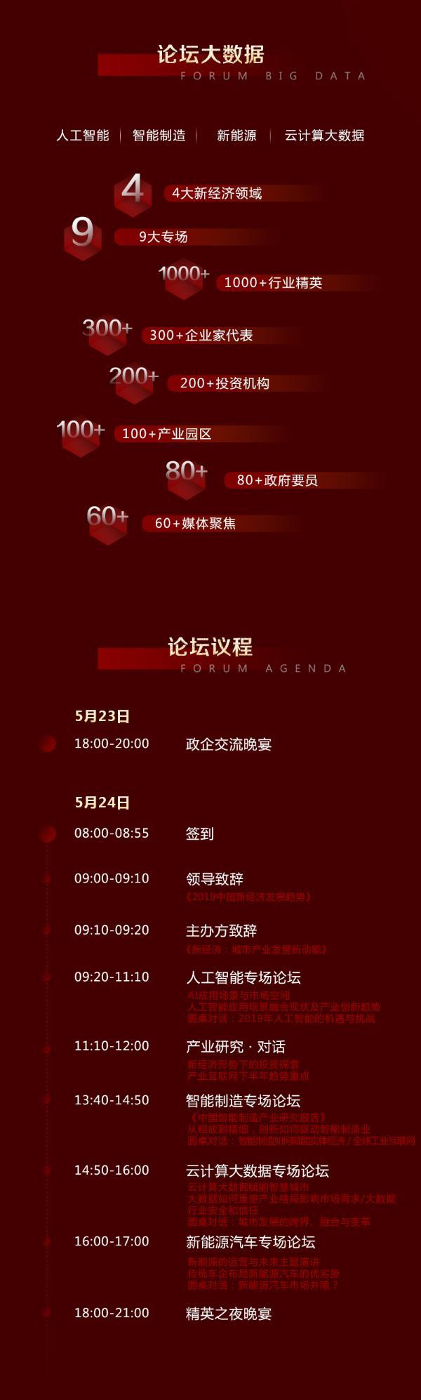 聚焦两会科创热点,中国新时代企业家论坛将于5月24日北京开幕