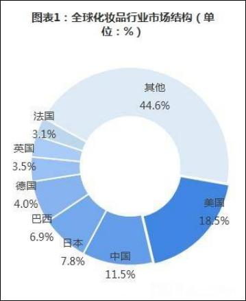 懂得中国女性消费者需求 看梨花LEAWHA如何在高端护肤品中突围?