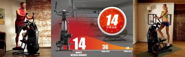 长线投资,丰沛回报,诺德士健身器提升健身新品质