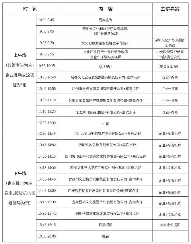 文化和旅游产业专项债券融资对接交流会首站四川启动