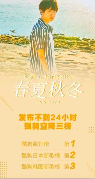 战报来袭!灿烈首支solo单曲强势空降酷狗音乐三榜