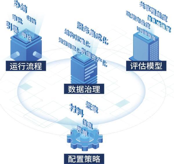 """南威软件""""互联网+政务""""五项最新研发成果数字峰会成果展全展示"""