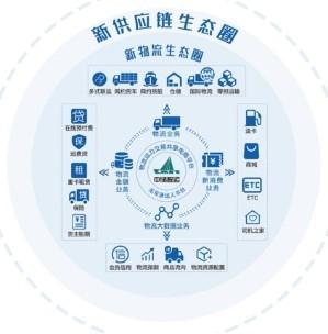 中储智运:打造物流货运健康生态链,开拓行业普惠生态新格局