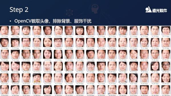 """直击现场:2019远光技术峰会四大""""硬核""""技术"""