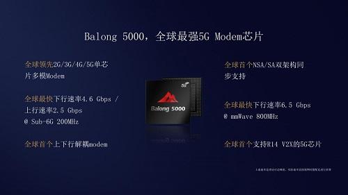 华为5G CPE Pro 荣获中国电子信息博览会金奖