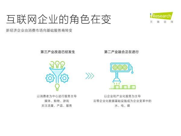 艾瑞咨询全面解读中国互联网产业:新决策迎来新生机