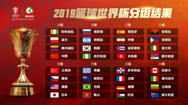 篮球世界杯抽签结果公布!中国时隔11年再迎国际顶级赛事