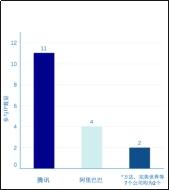 """北京文博会IP""""出海""""报告 腾讯""""新文创""""打造中国文化符号"""