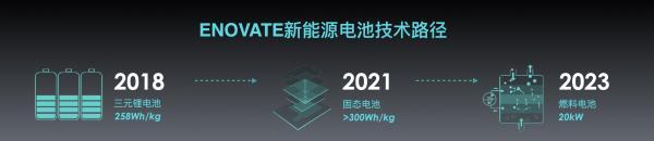 天际汽车将于2019 CES Asia展示最新车载和电池技术