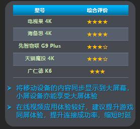 《中国移动2019年智能硬件质量报告(第一期)》权威发布