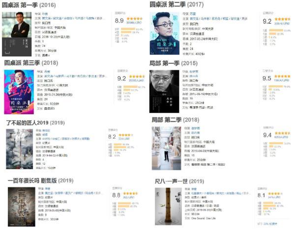 《一千零一夜》第四季获豆瓣9.9高分 优酷领衔文化纪录片节目片单