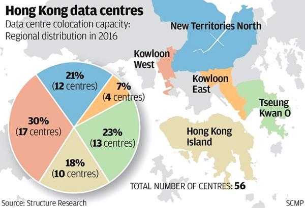 数据延续未来 香港数据中心未来发展趋势