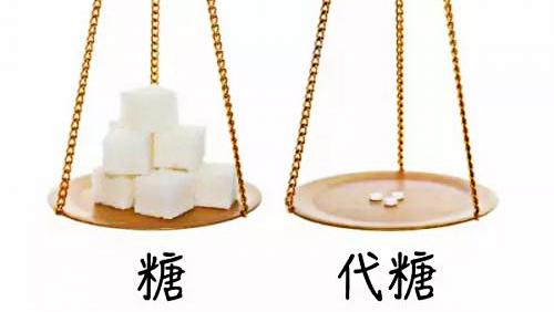 原来代糖和冰糖的区别这么大!俞文清燕窝水开启健康养生新潮流
