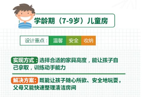 好莱客发布儿童房研究白皮书,关爱孩童成长