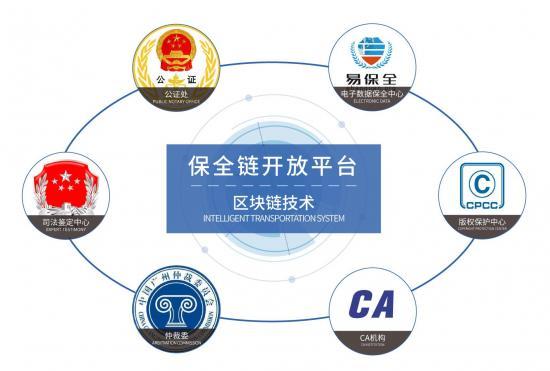 易保全与忽米网达成战略合作,区块链助力工业互联网创新发展