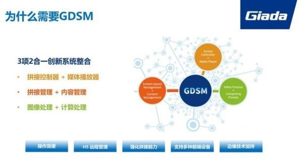 杰和科技亮相北京大数据展 GDSM解决方案成主角