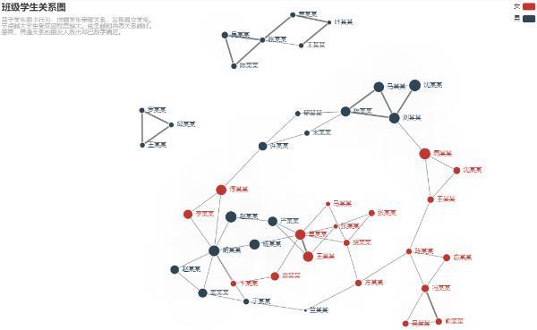 希沃数据团队在权威算法竞赛中夺冠!