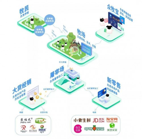 众牧科技受邀参加2019年中国互联网大会
