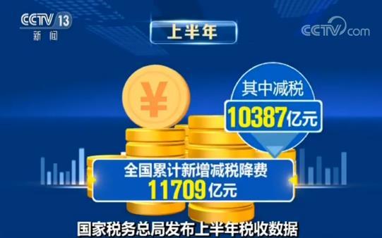 上半年全国新增减税降费1.17万亿,浙江税务巧用钉钉高效传达新政