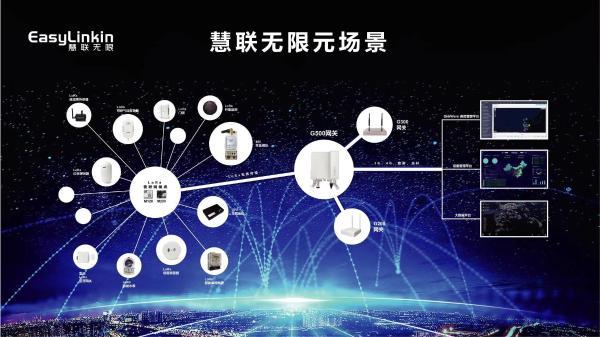 """""""智能 """"时代 慧联无限亮相IOTE 2019国际物联网展"""