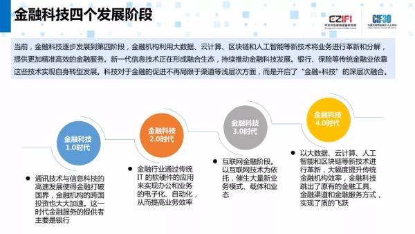 中科聚信入围2019中国金融科技竞争力百强榜单,以全新定位迎接金融第四纪元