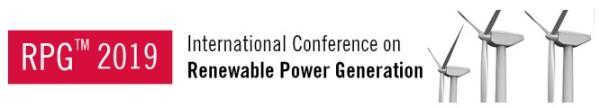 可再生能源发电成为趋势!RPG 2019分享前沿的技术