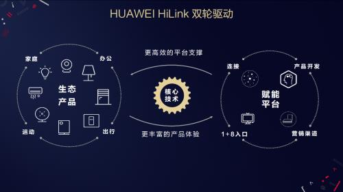 开发者1天极速接入华为HiLink 共享生态繁荣