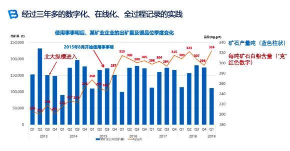 中国国际黄金矿业论坛:事事明数字化助力企业高质量发展