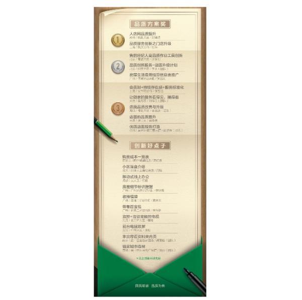 链家经纪人品质服务创新大赛荣誉榜单揭晓