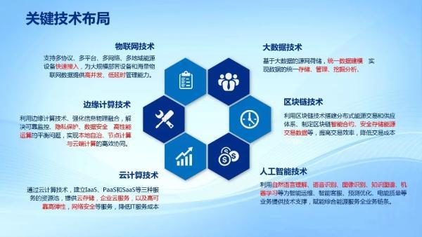 远光软件黄建元:布局泛在电力物联网,推进智慧能源建设