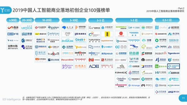 http://www.reviewcode.cn/shujuku/77367.html