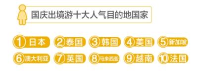 http://www.shangoudaohang.com/jinkou/213138.html